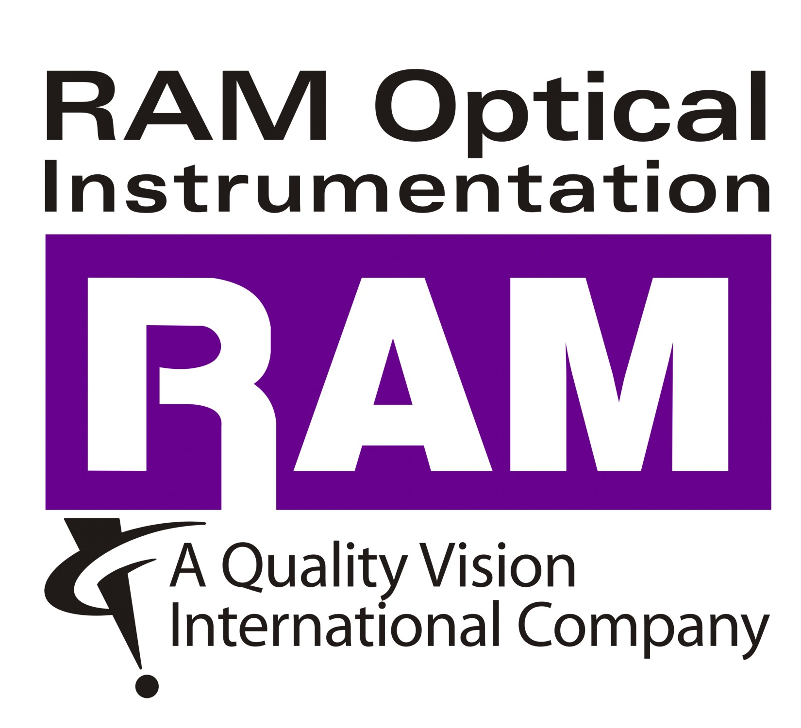 RAM Optical Instrumentation, Inc. (RAM)