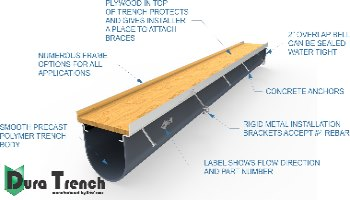 Innovative Trench Drain System