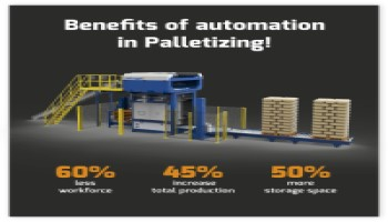 Palletizer VPM 10-14
