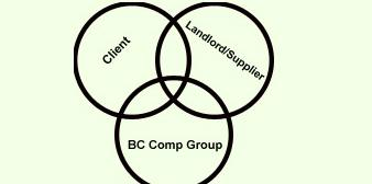 BC Compliance Group LLC
