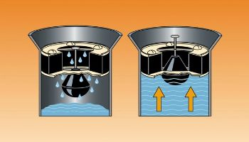 Flood Guard - Prevents Basement Flooding