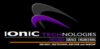 Ionic Technologies, Inc.