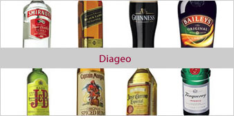 Diageo North America Inc